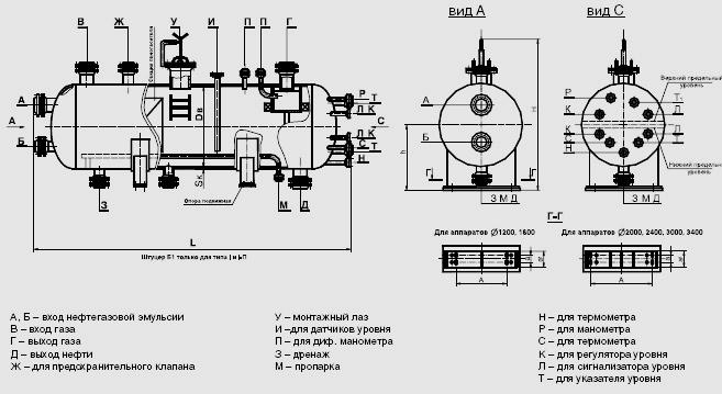 По конструкции сепараторы подразделяются на четыре типа: Тип I применяются в компоновке с узлами предварительного...