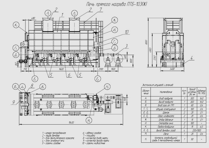 Электрическая схема блока управления бск.  Плиты электрической эп 4жш электрическая схема.