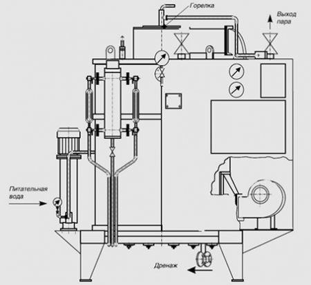 тепловая схема котельной с паровыми котлами - Всемирная схемотехника.